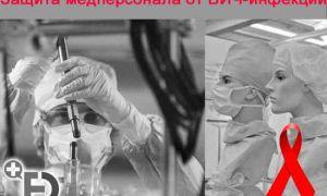 Профилактика заражения инфекцией ВИЧ в медицинских учреждениях