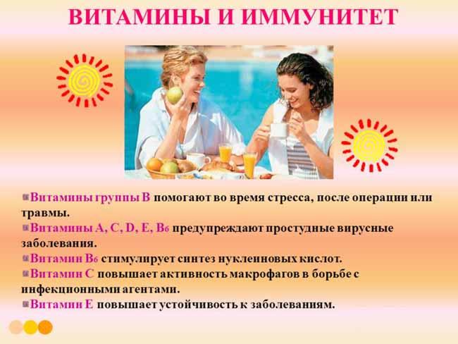 витамины для вич